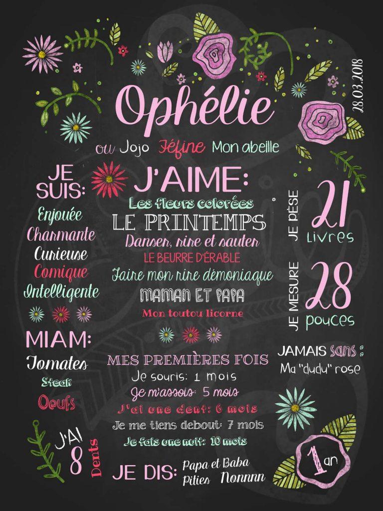 Affiche chalkboard 1er anniversaire Fleurs du printemps - ROSE