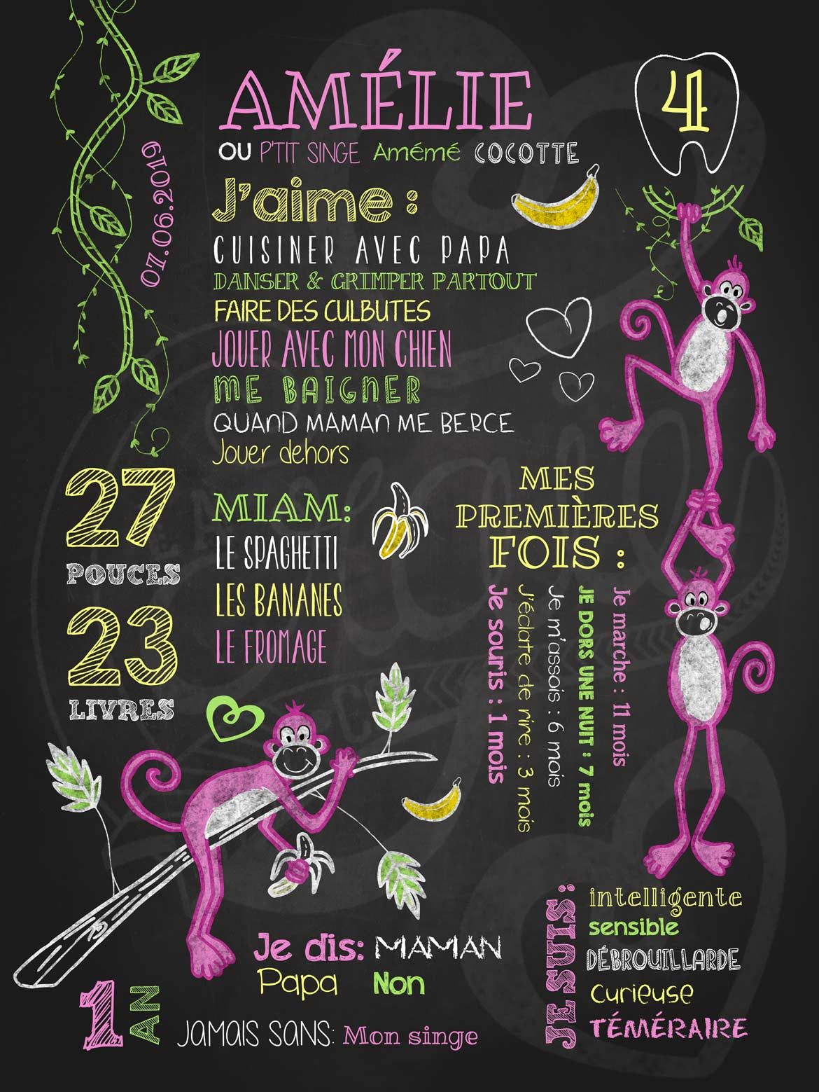 Affiches Personnalisées 1er Anniversaire La Craie Co