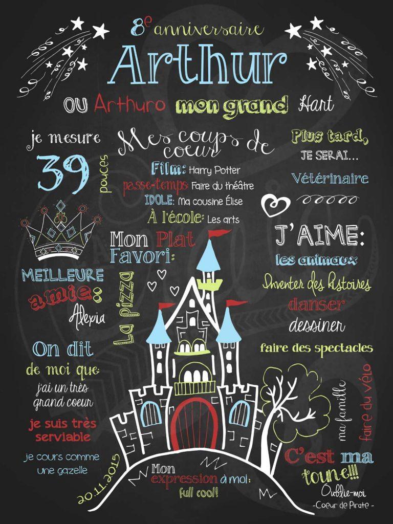 Affiche chalkboard anniversaire 6 à 12 ans Grand roi - BLEU